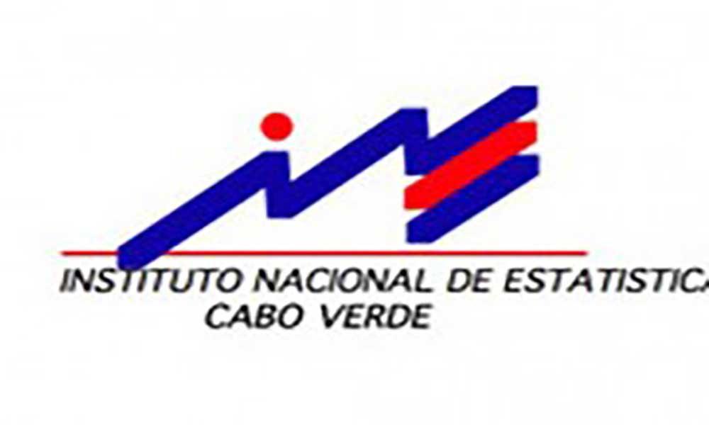 INE: Preço dos produtos importados diminuiu 2,3% em Janeiro