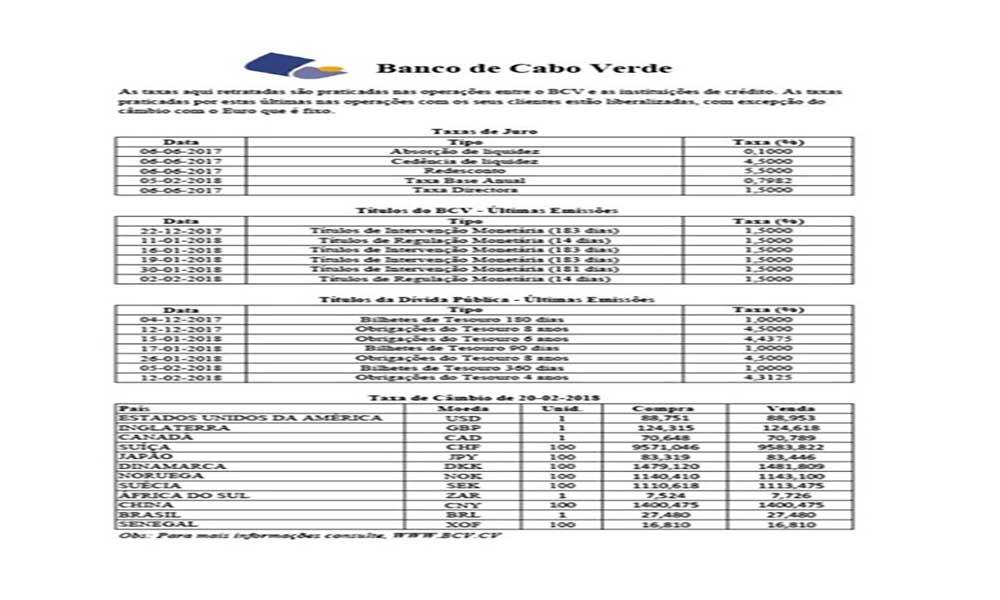 Taxas e Câmbios 20 02 18.xlsx